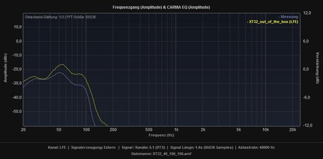 XT32_vs_XT32_40_150_150_LFE