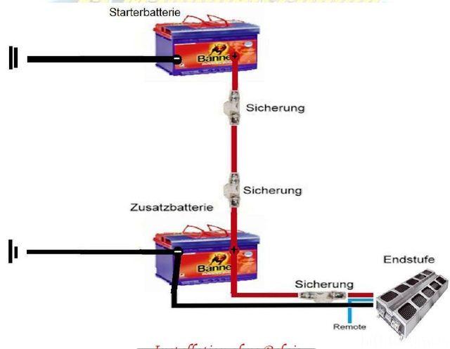 Absichern Zusatzbatterie