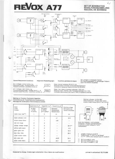 A77 Block Diagram 01