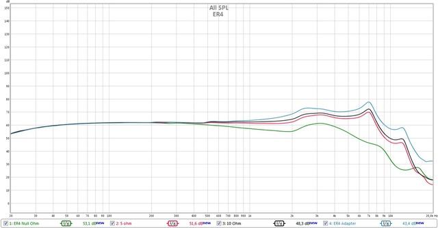 ER4_graph
