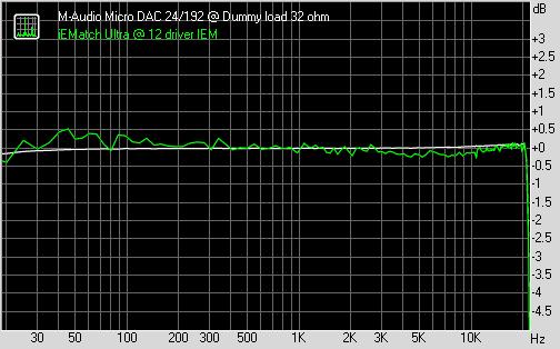 Spectrum1-ifi-u