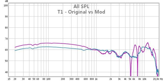 t1-mod_510051