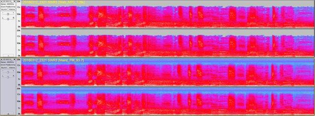 SWR3_Spektrum_Zoom