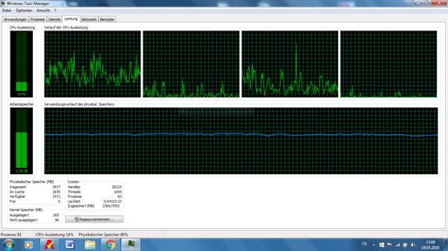 HP Screenshot Geschwindigkeit