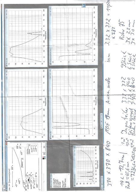 Omnes Audio Sw10 1 Bandpass Plan