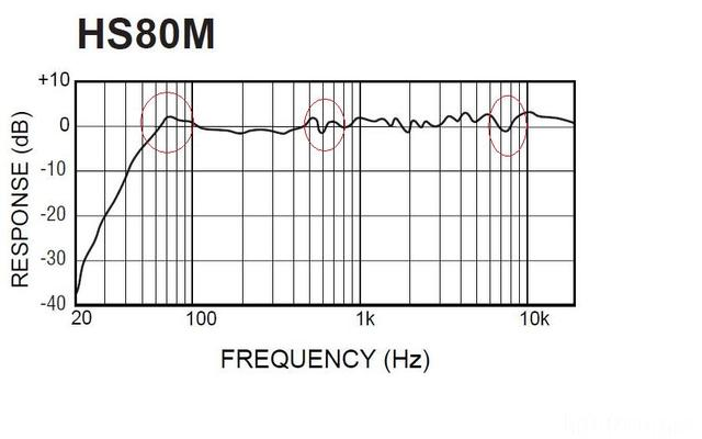 HS80M Matlab Frequency Response
