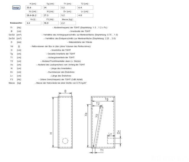 Monacor SPX-30TB, TQWT, Hifi-Selbstbau, PC-Lautsprecher, Gehäuse