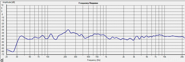 Messung Meiner Korrekt II-XT