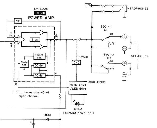 Block Diagramm Technics SU-V660