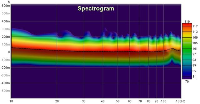 20211011 Spectro Ohne Glättung 25db Lauter