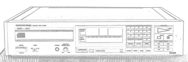 CSC 0680
