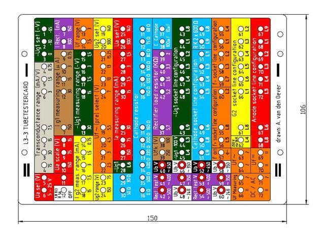 Generische Karte L3-3 Anton