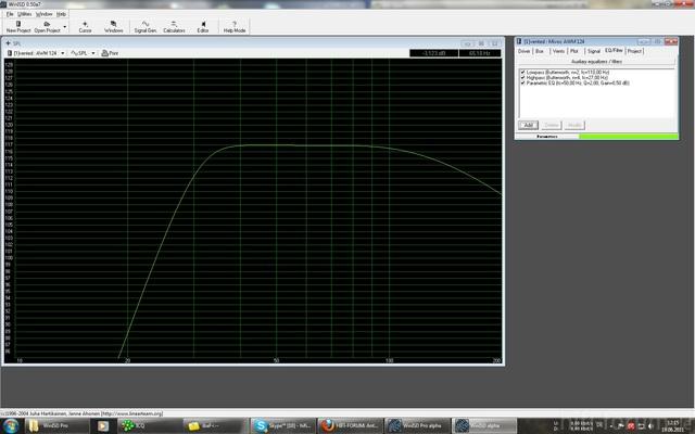 AWm 124 Zweifach Frequenzgang