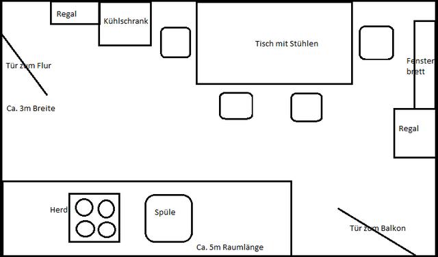 Aufteilung Küche