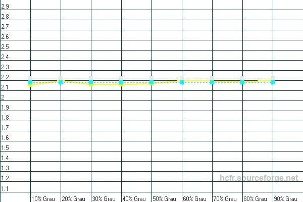 HCFR3+Spyder4_gamma