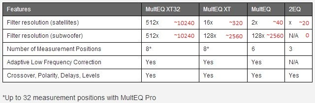 multeq flavors edit