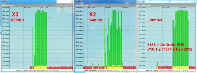 X3 Vs X2  Standard Android Sdk Samba Stream Ts Gbit Network 1