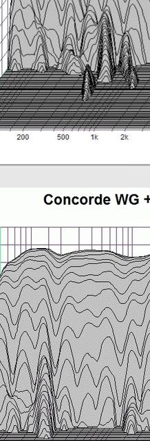 Con3 Wg Mittelton Steinwolle
