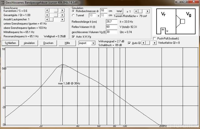 Eure Empfehlung Alpine BP Kurve