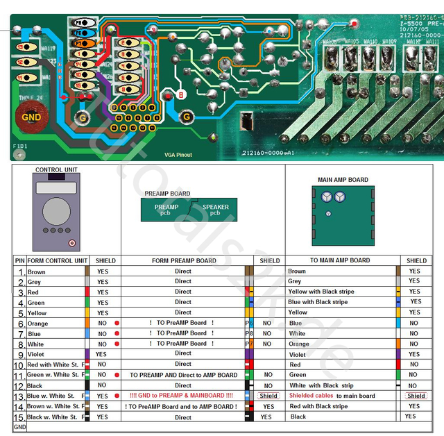 Logitech Z 2300 Circuit Diagram | Wiring Diagram | Article Review on