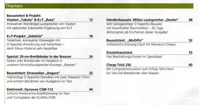 Kaln & Ton 5/2011 Themen