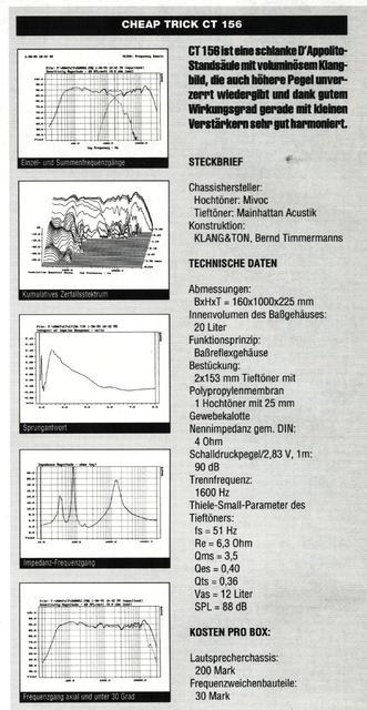 K+T CT156 Daten