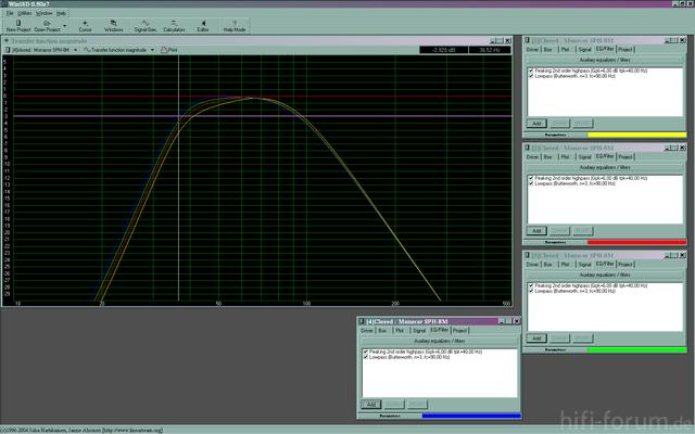 40,50,60 Und 60 ,80Liter +6 Db Bei 40 Hz