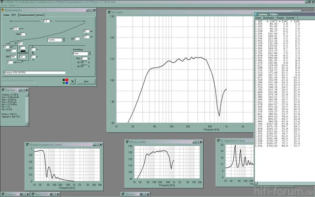 Monacor 150pro 3,3 35 Hz