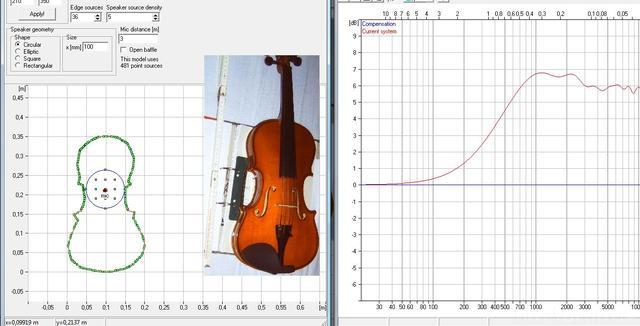 10cm Lautsprecher In Geige Edge Positionsvorschlag