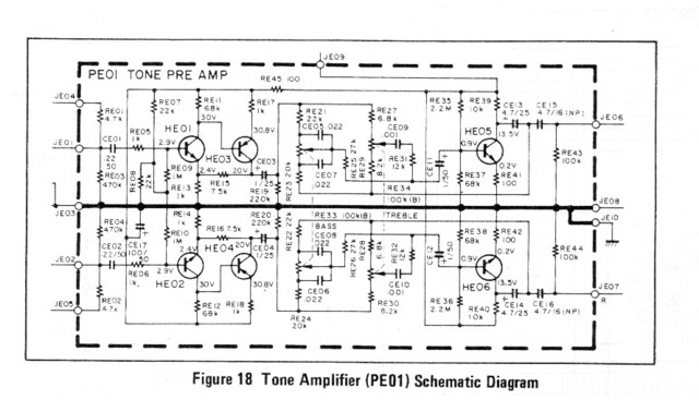 Tone Amp PE01