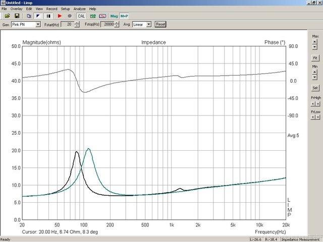 Vifa 9BN Impedanz TSPMessung