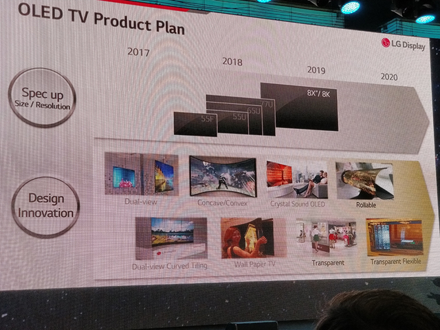 lg-display-oled-day-roadmap
