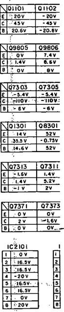 Luxman Spannungstabelle 1
