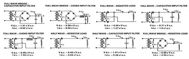Trafo-Gleichrichter