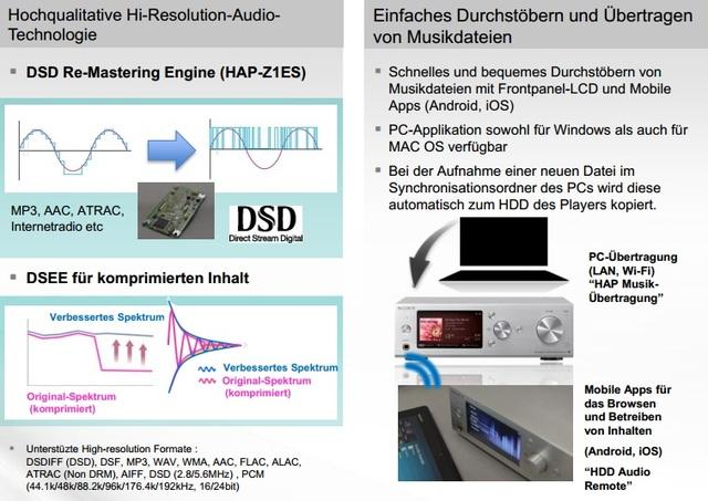 IFA 2013: Sony Neuheiten 7