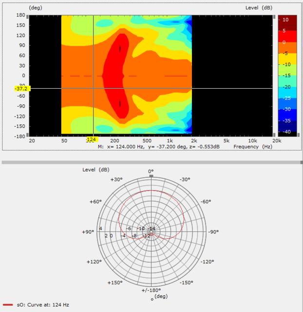 Results_BU_O2_400Hz_del400mm
