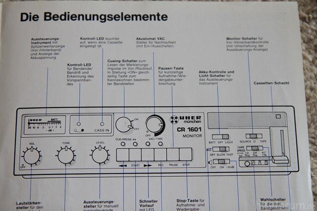 CR 1601 Info S3 Detail