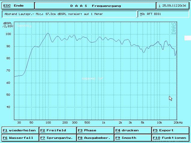 L3402R Freki2 Mit TW
