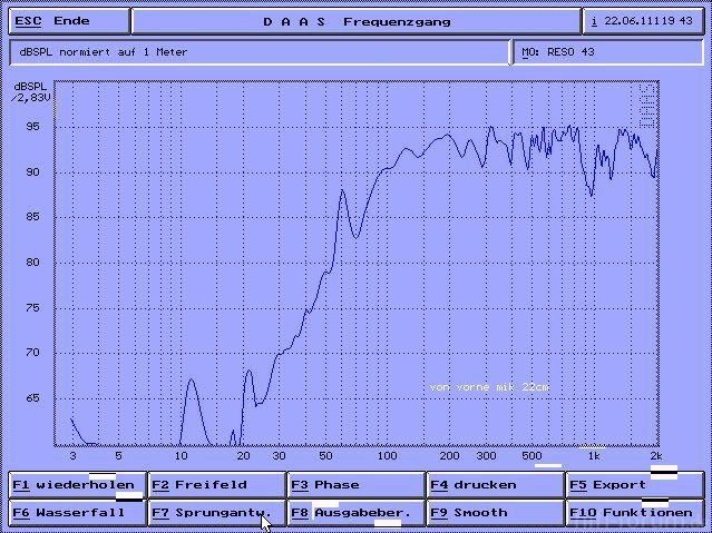 RESO 41 Frek Von Vorne Mik Entf 22cm