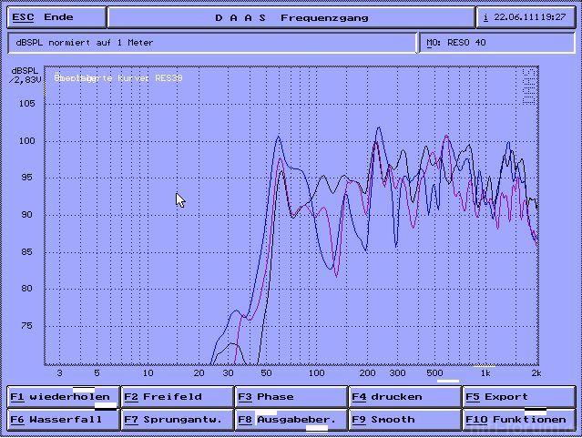 Reso32 Freki Rundherum