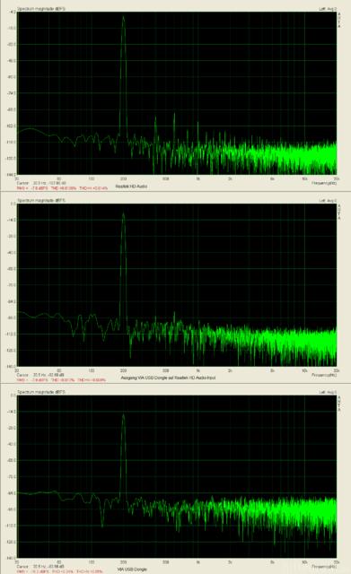 THD Soundkarten