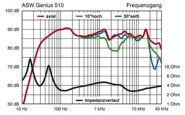 ASW Genius 510 R937x586 C 87420cc0 51432414