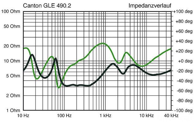Canton GLE 490 2 R937x586 C 9ff1b00c 46866954