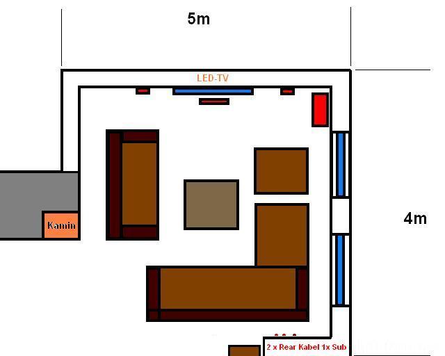 Wohnzimmer-Ecke-Schematische Darstellung