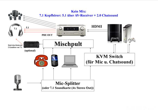 Sound Mixer2