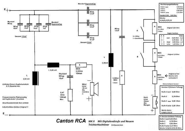 Canton RCA MK II