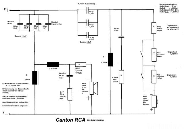 Canton RCA
