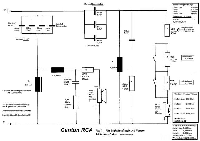 Canton Ergo RCA Erfahrungen?!?, Lautsprecher - HIFI-FORUM (Seite 15)