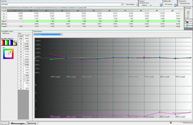 RGB Optoma HD300x