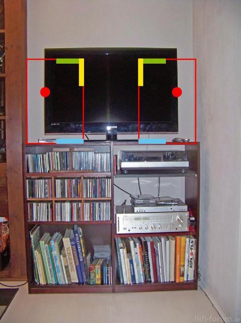 Vifantastisch Fernsehen